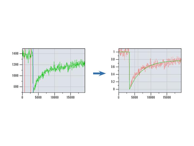 FRAP-Analysefunktion