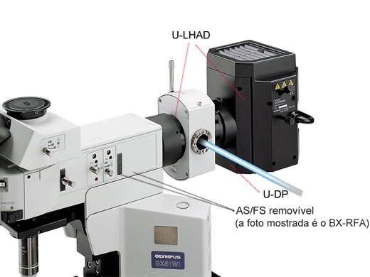 Unidades adicionais para adicionar e controlar fontes de luz