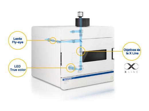 Escáner de portaobjetos VS200 de Olympus