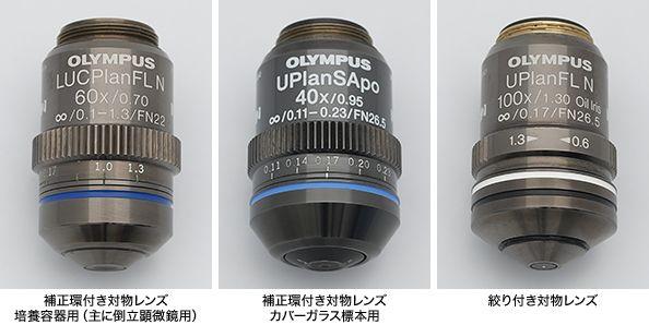 図9 補正環付き対物レンズ・絞り付き対物レンズ