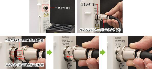 図10 ランプハウスケーブルコネクタの取り付け